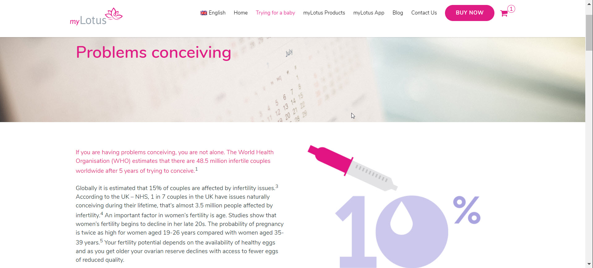 Problems conceiving(eng site) correct format.jpg