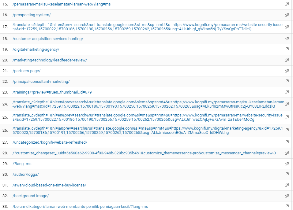 analytics content page url issues.PNG